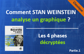 Comment Stan Weinstein analyse un graphique?