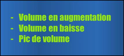 Caractéristiques du volumes en bourse