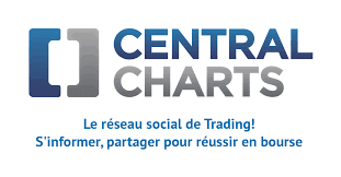 CentralCharts