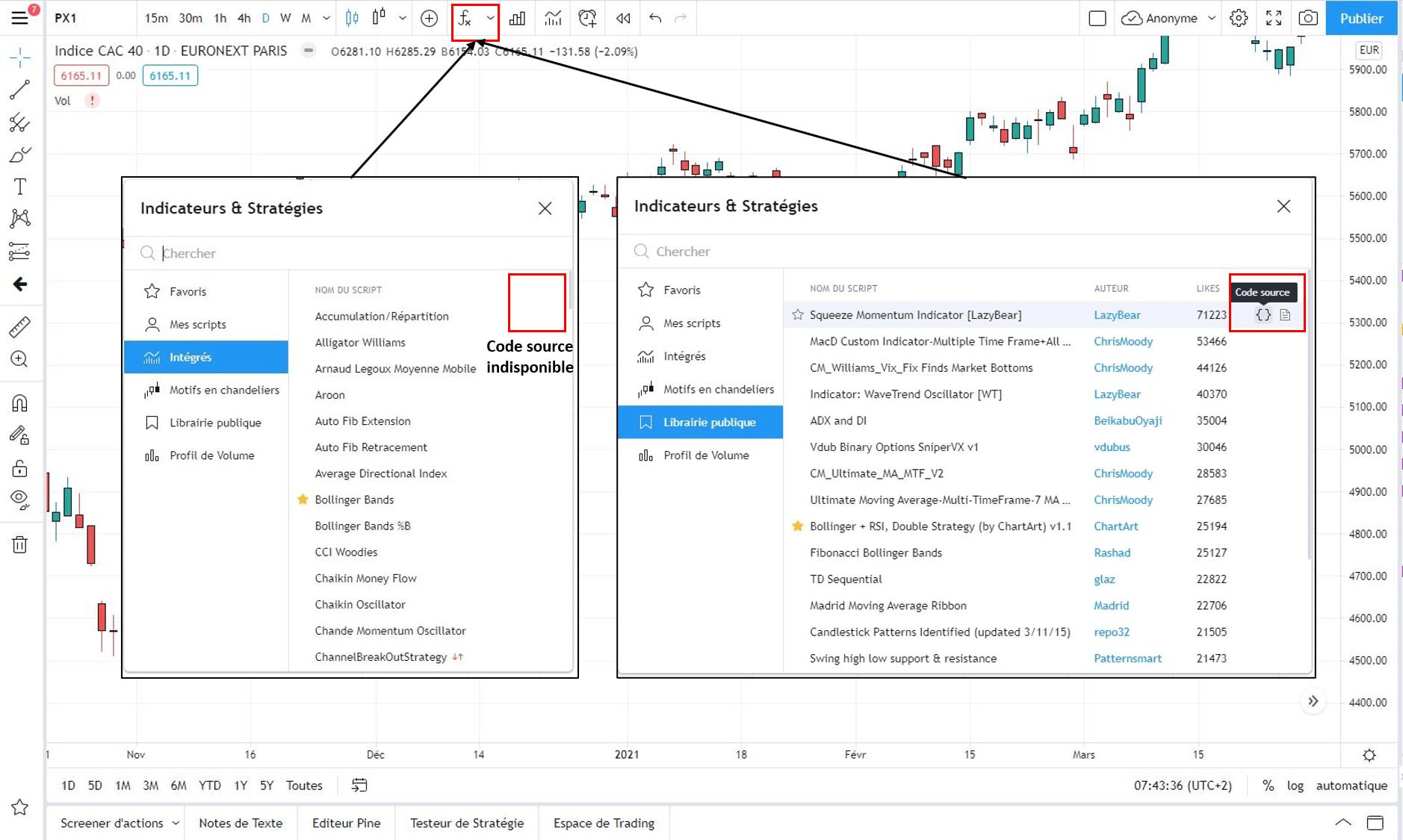 Code source des indicateurs technique dans Tradingview