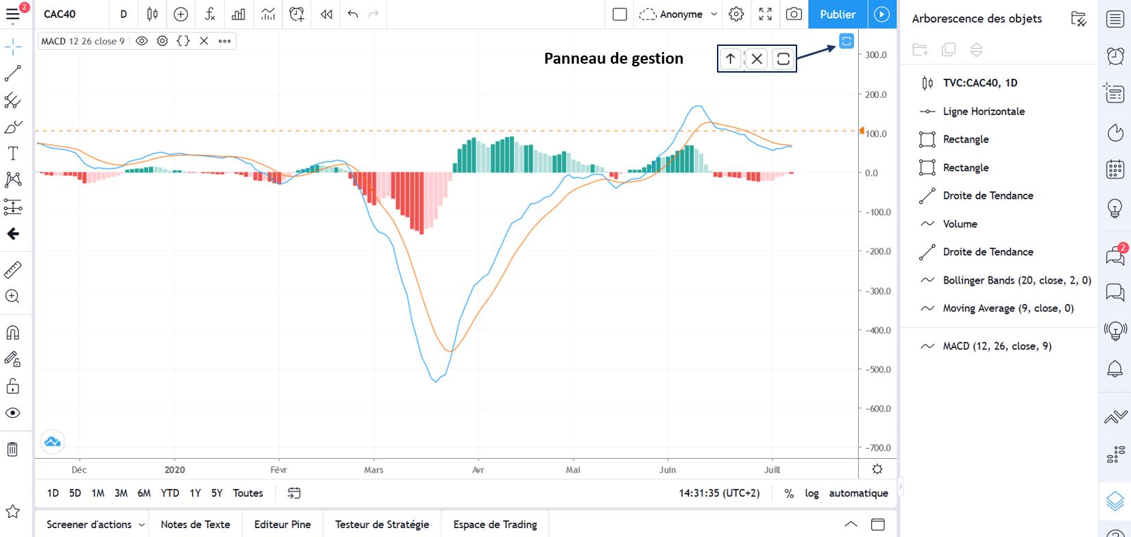 Gestion des indicateurs dans Tradingview