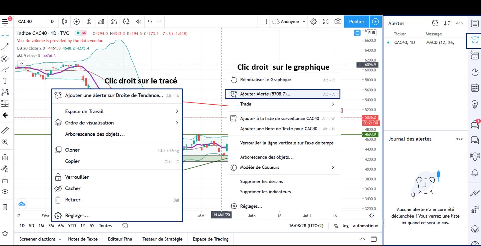Création des alertes dans Tradingview