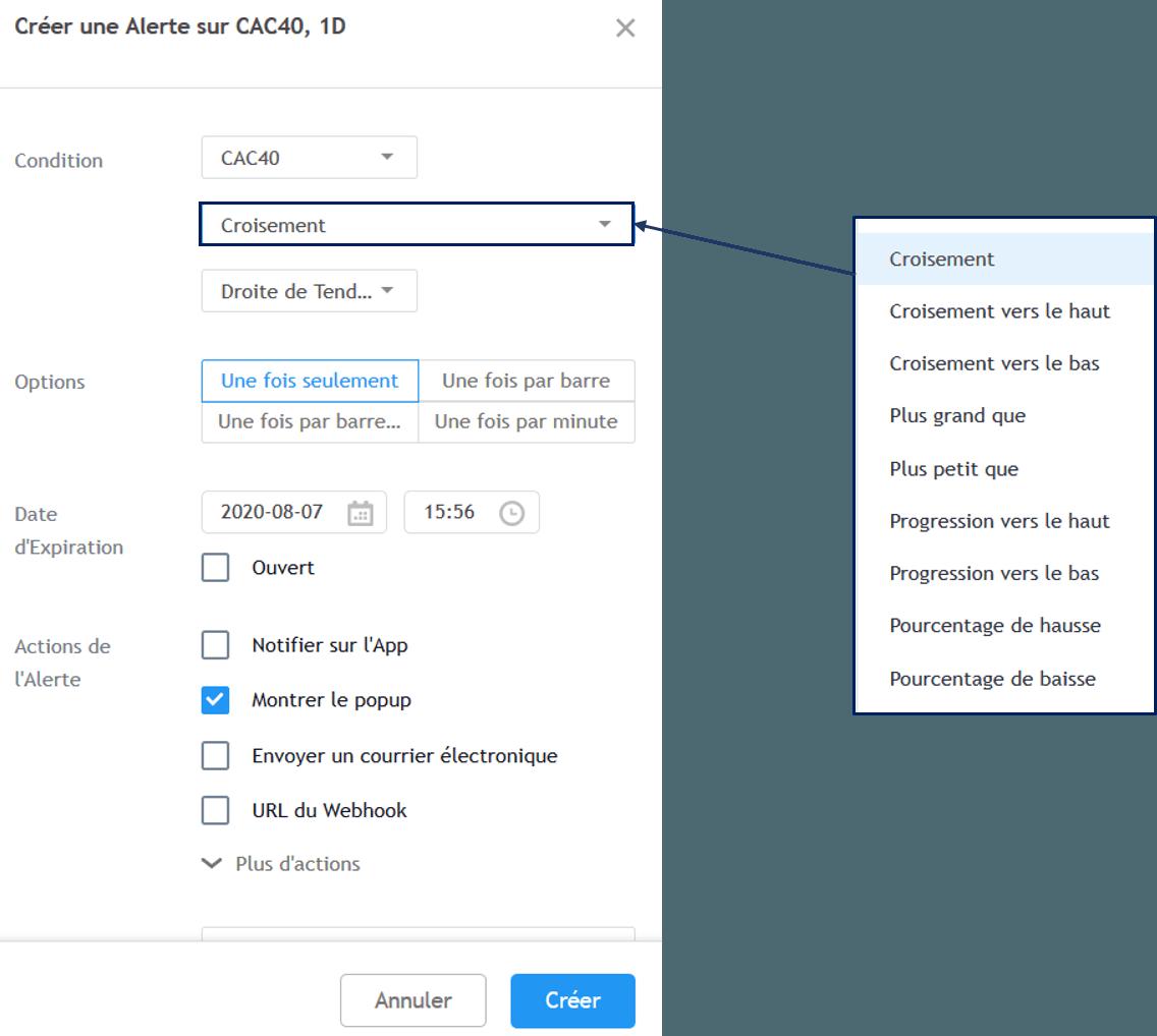 Détail configuration des alertes dans tradingview
