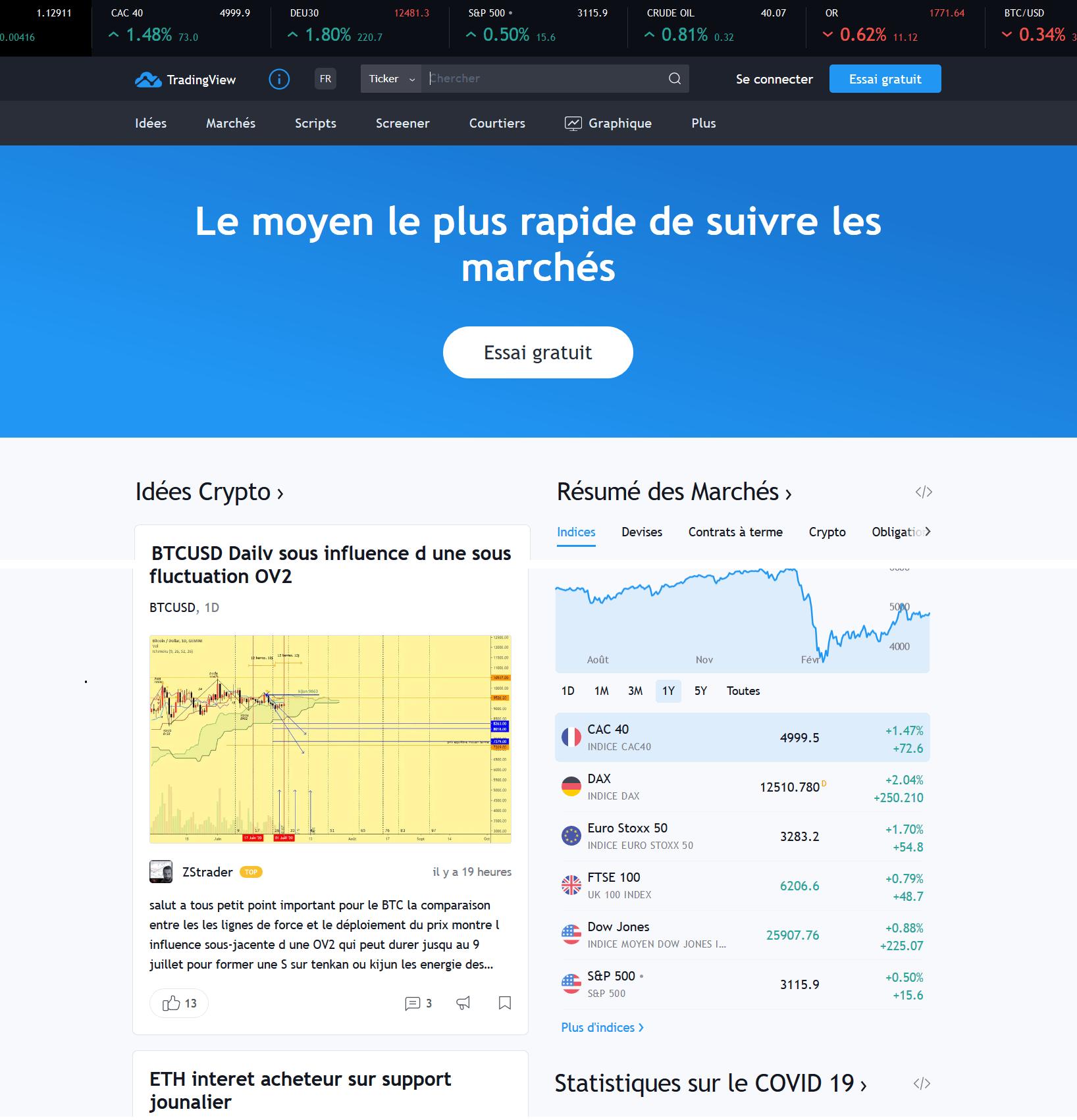 Page d'acceuil de Tradingview