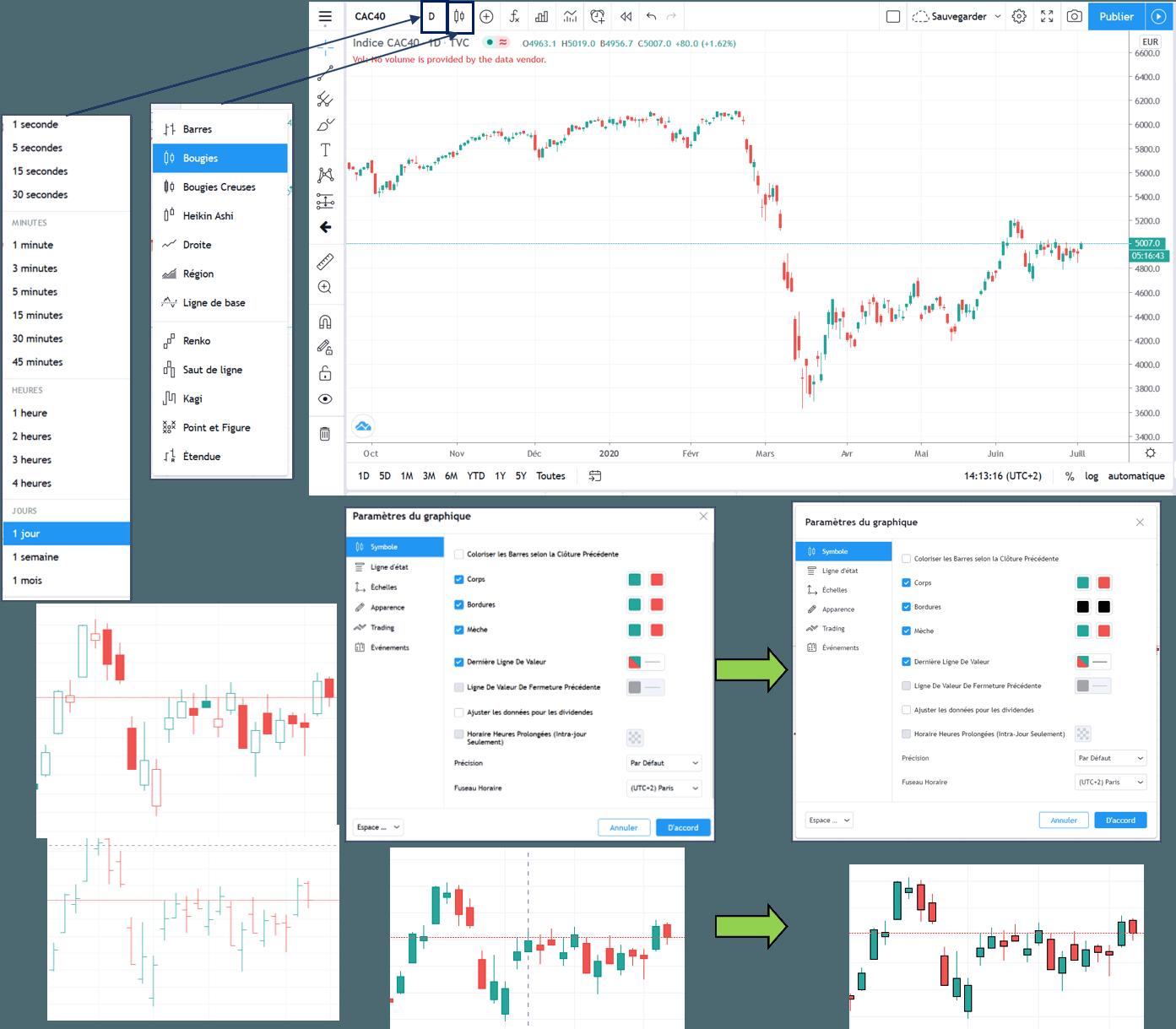 Présentation Interface graphique Tradingview