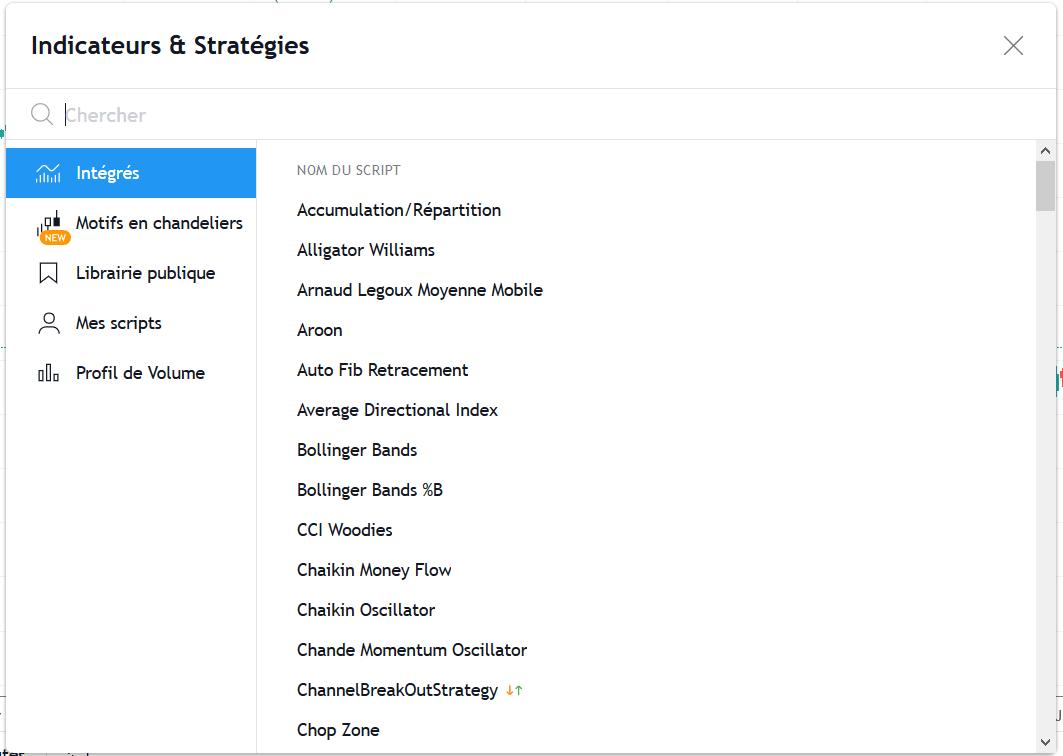 Comment sélectionner un indicateur dans tradingview