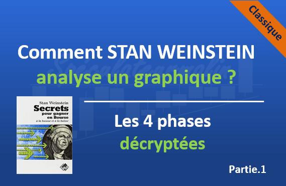 La méthode d'investissement de Stan Weinstein