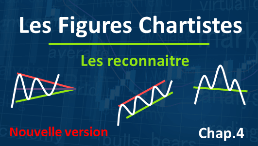 Les figures chartistes en analyses technique