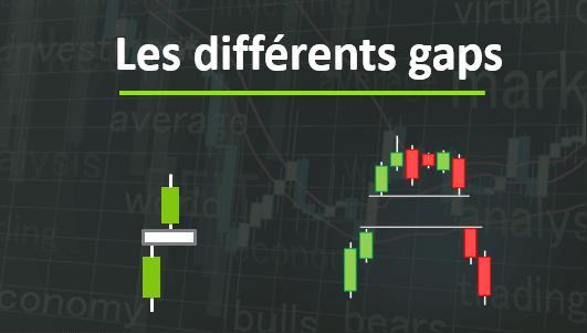 Exploiter efficacement les gaps dans votre trading