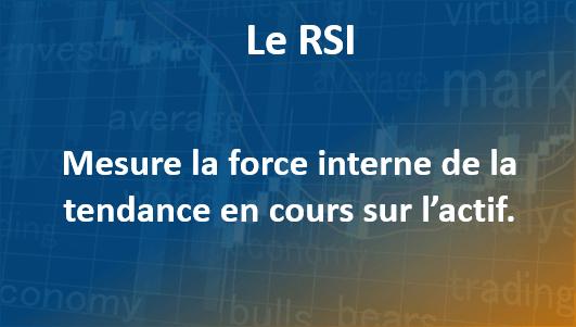 L'indicateur RSI en analyse technique