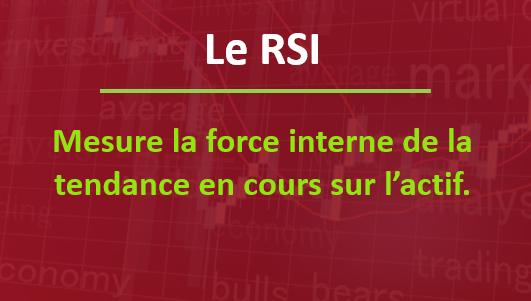Comment utiliser le RSI à votre avantage en trading