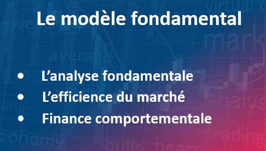 Le modèle fondamental, découvrez le principe de l'efficience des marchés