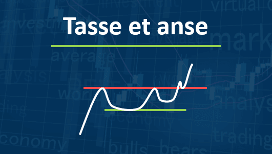 La figure Tasse avec anse en analyse technique