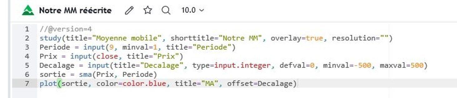 Notre code source de la moyenne mobile simple dans Tradingview