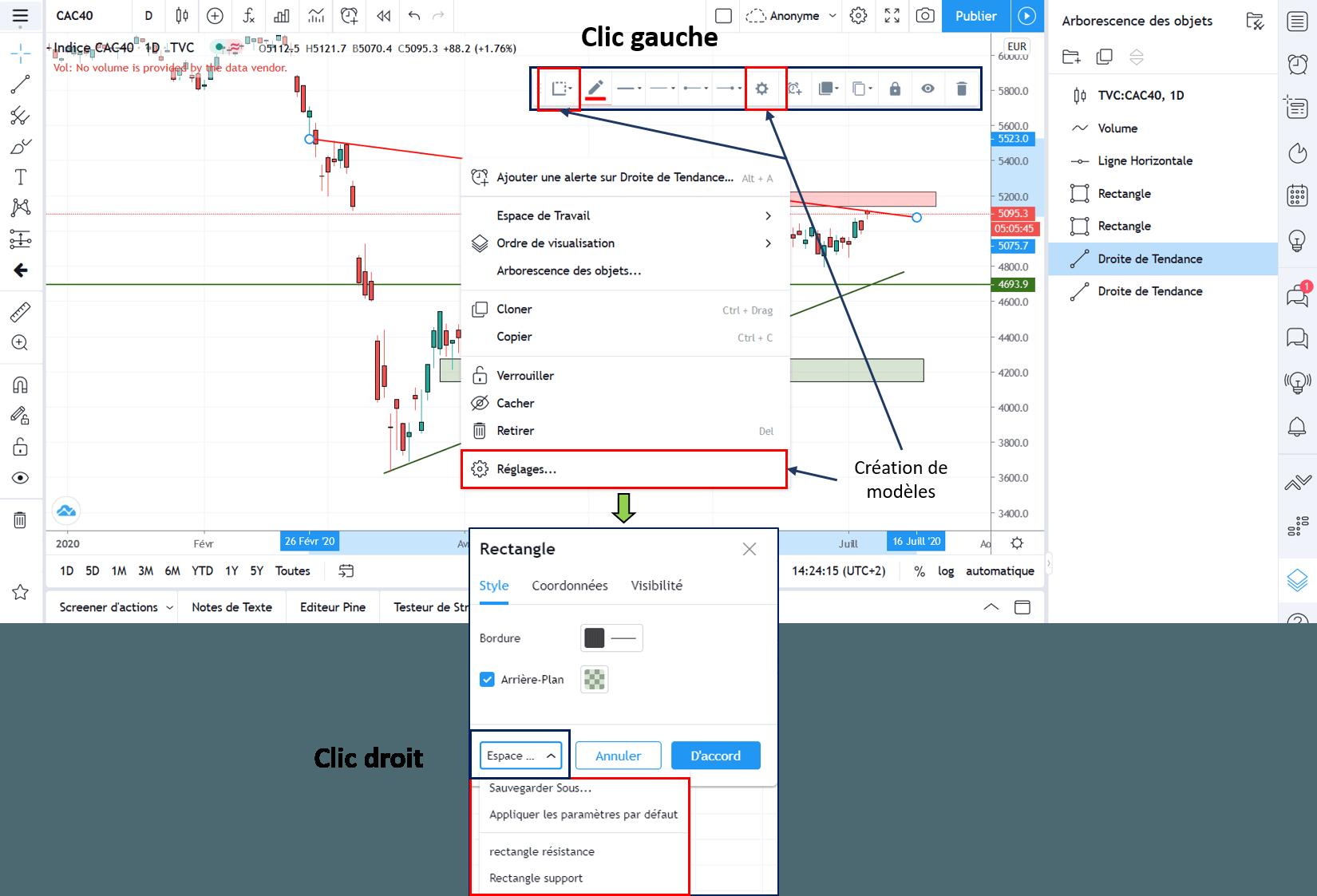 Personnalisation des tracés dans tradingview