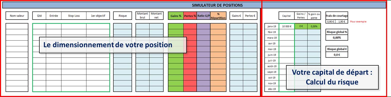 Le simulateur de prise de position