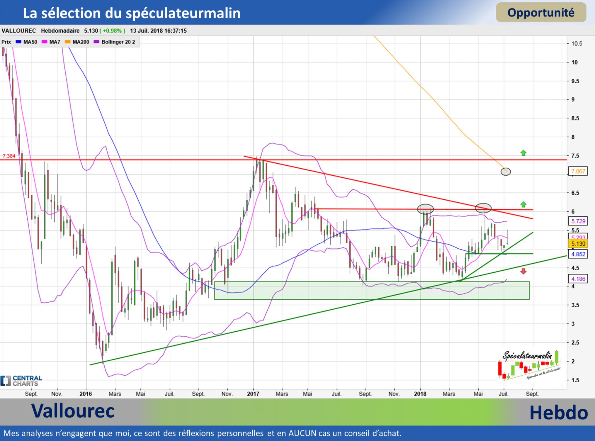 Vallourec 13-07 V1 op