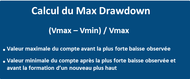 Comment calculer le max drawdown en trading