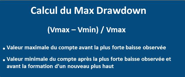 Comment calculer le max drawdown en trading