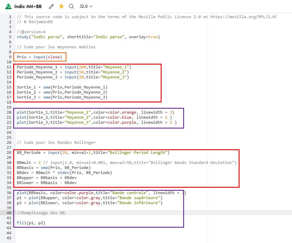 Code source propre indicateur technique dans Tradingview