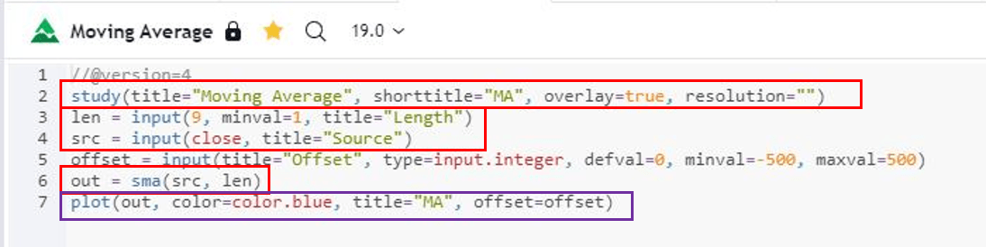 Code source de la moyenne mobile simple dans Tradingview