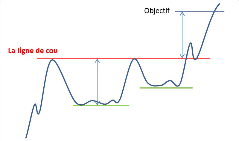 Objectif graphique de la figure chartiste tasse avec anse