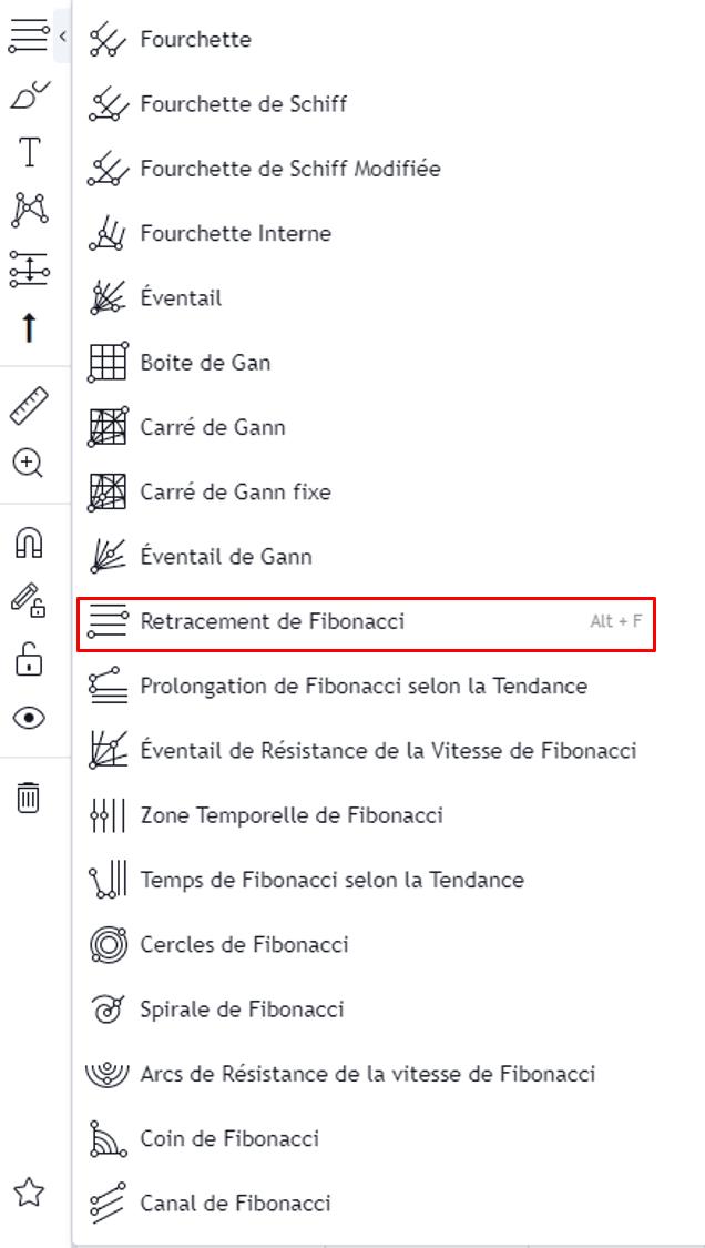 outils suite Fibonacci dans tradingview