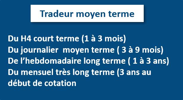 trader moyen terme en bourse